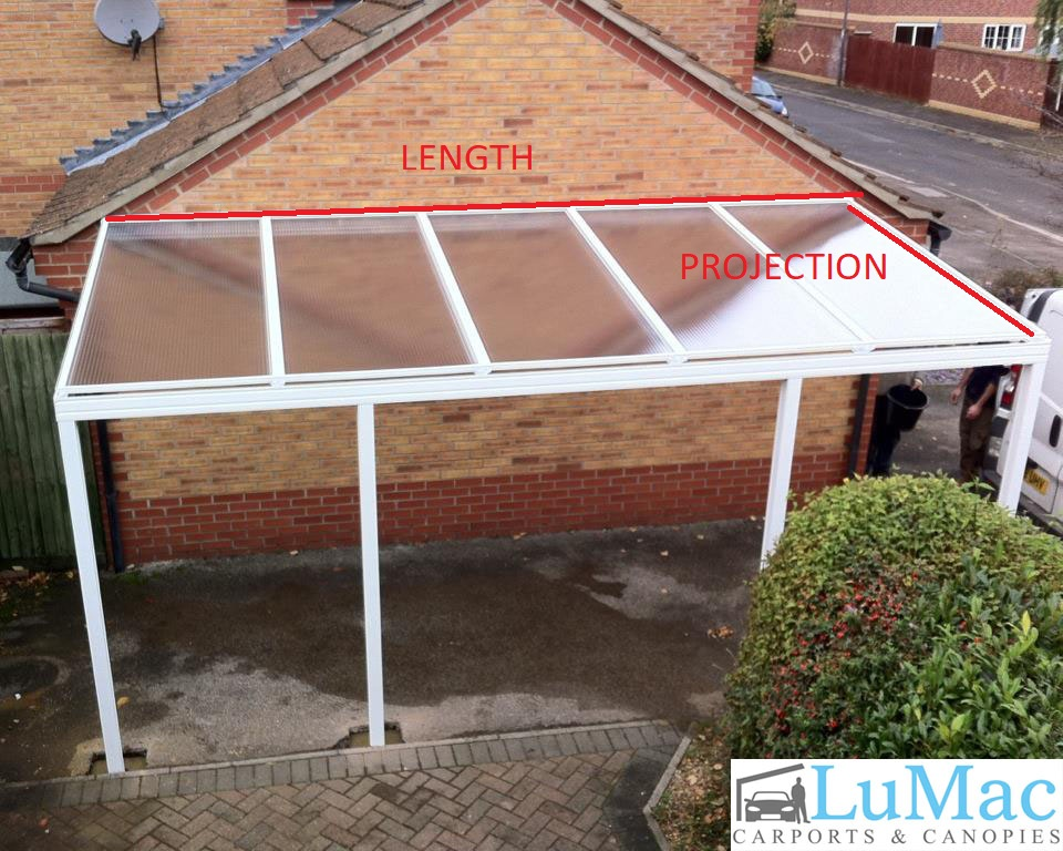 how to measure for a canopy